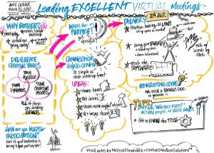 Graphic Recording from Melissa Dinwiddie